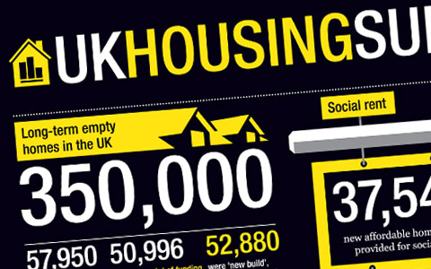 uk-housing-policy-ed-milliband